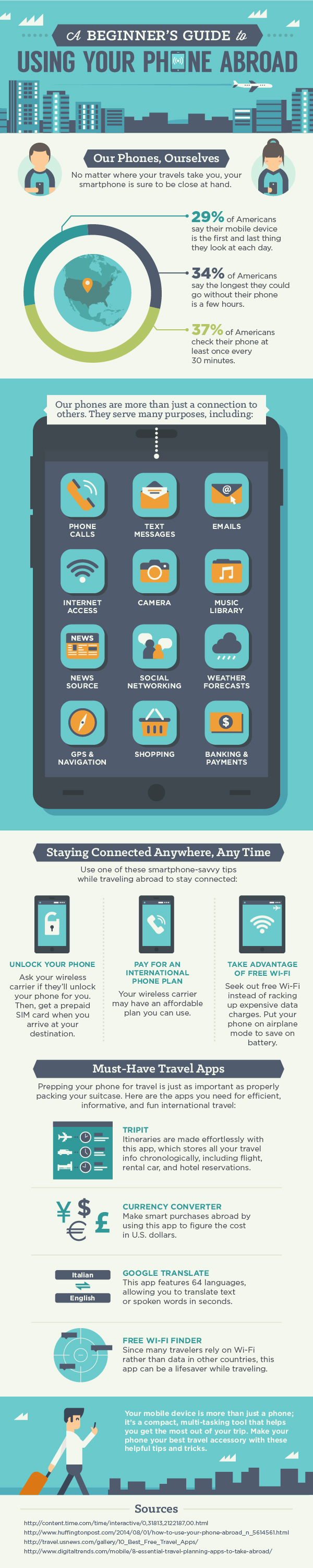 Using your smart phone abroad